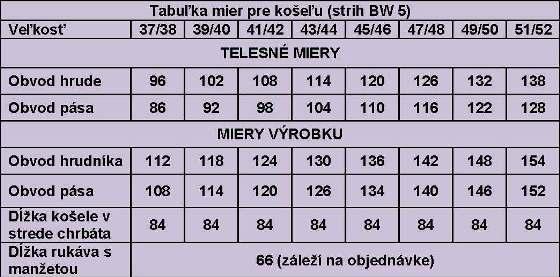 tabuľka veľkosti
